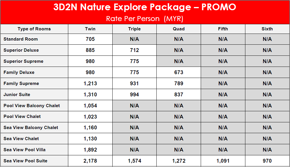 3D2N Arwana Perhentian Nature Explore Package – PROMO