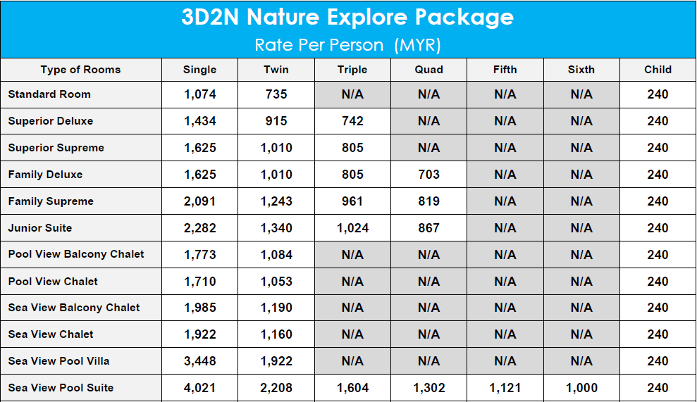 3D2N Arwana Perhentian Nature Explore Package