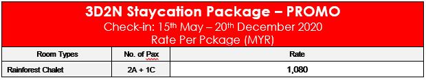 3D2N Berjaya Langkawi Resort Staycation Package – PROMO