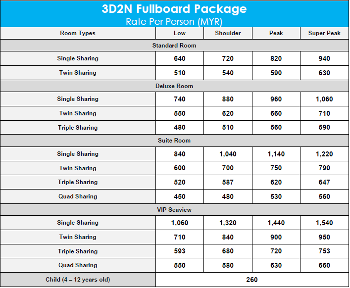 3D2N Sharila Island Resort Fullboard Package