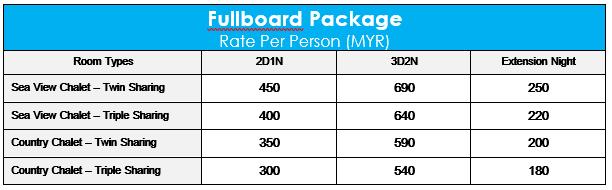 Aseania Beach Resort & Spa Fullboard Package