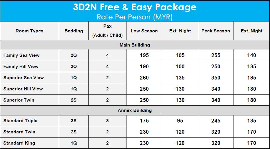 De'Baron Resort 3D2N Free & Easy Package
