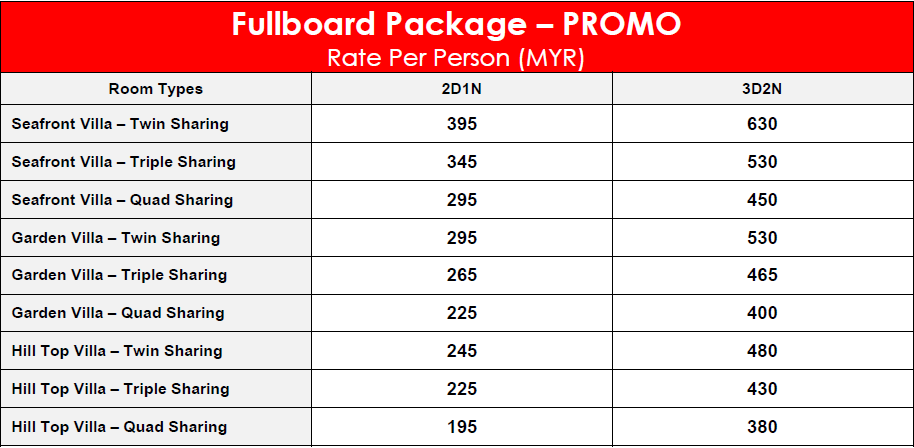 Fullboard Package – PROMO