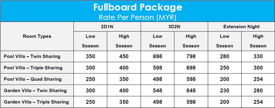 SARI PACIFICA BEACH resort & SPA Fullboard Package